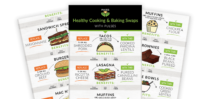 three cut-outs of the 'Healthy Cooking & Baking Swaps with Pulses' document