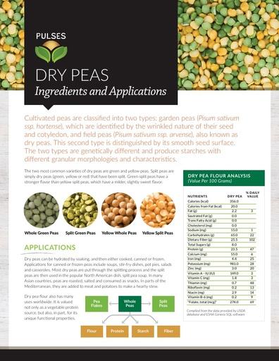 Pulses - Dry Peas