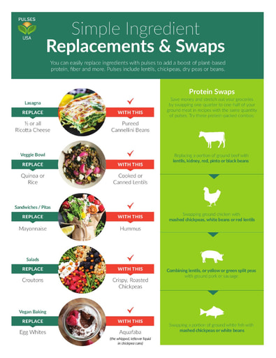 Simple Ingredient Replacements & Swaps