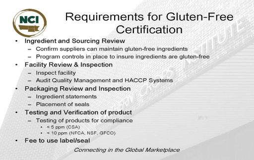 Gluten Free Bakery Production - Page 24