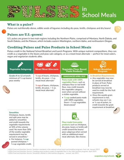 Pulses in School Meals