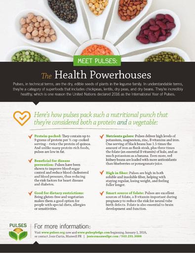 Meet Pulses: The Health Powerhouses