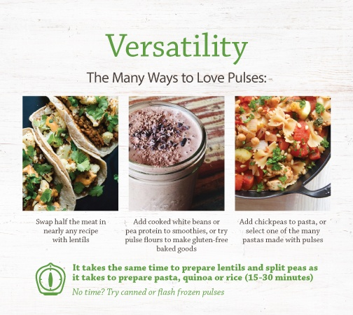 Versatility - The Many Ways to Love Pulses