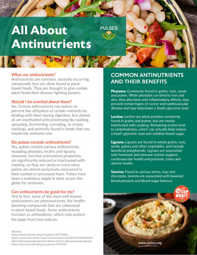 All About Antinutrients