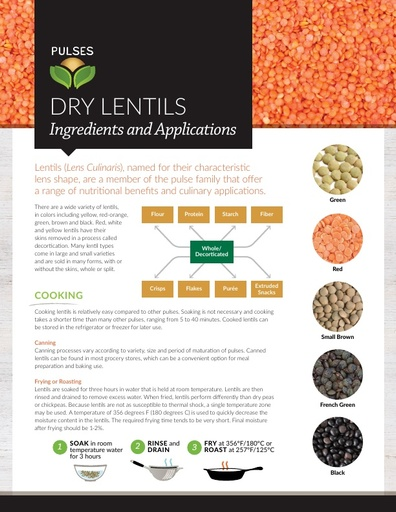 Pulses - Dry Lentils