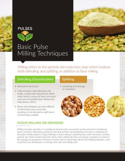 Pulse  Milling Techniques