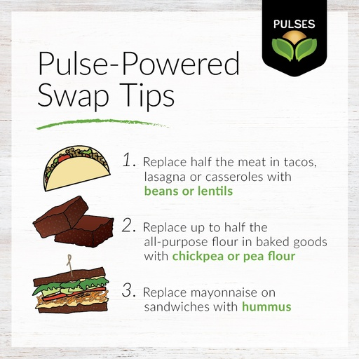 Pulse-Powered Swap Tips