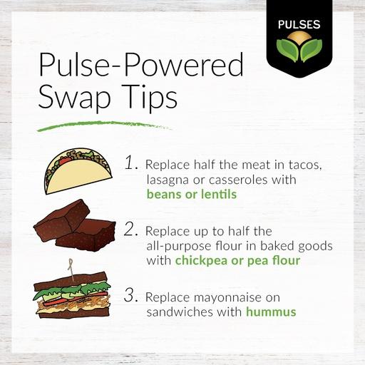 Pulse-Powered Swap Tips