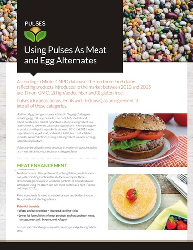 Pulses as Meat and Egg Alternative