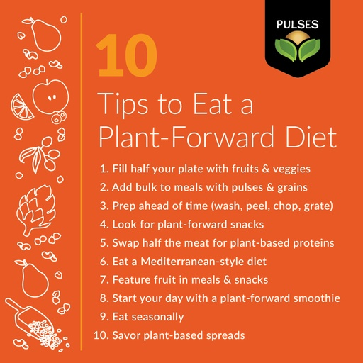 Plant-Forward Diets